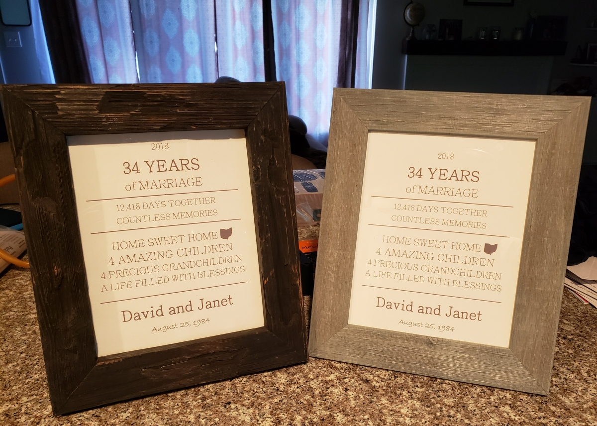 34th Wedding Anniversary Gifts: Gift Ideas: 34th Anniversary